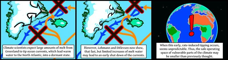 A Major Ocean Current Could Be on The Verge of a Devastating 'Tipping Point' 1