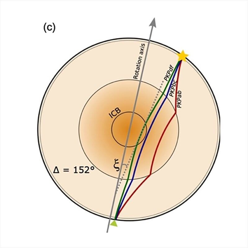 Scientists Detect Signs of a Hidden Structure Inside Earth's Core 1