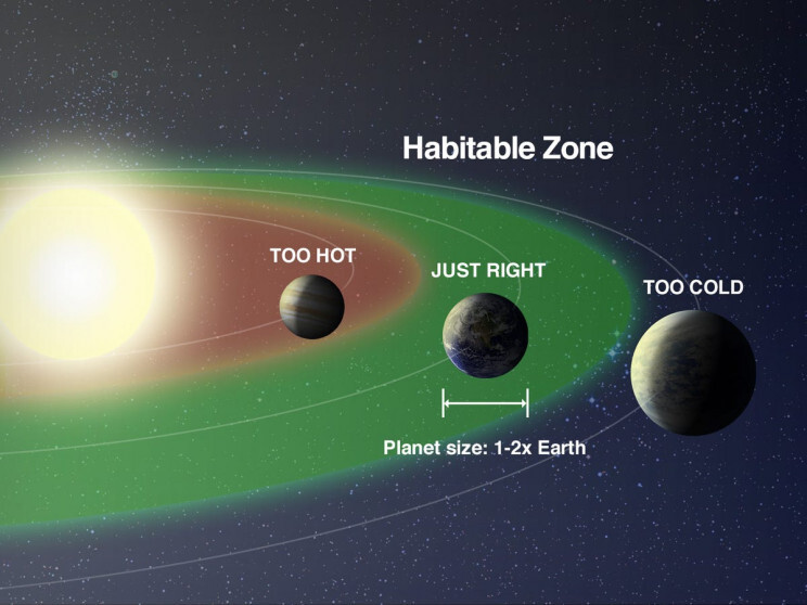 Life Beyond Earth: These 'Nearby' Planets Might Prove More Habitable Than Our Own 1