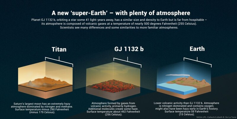 This strange lava-rich alien planet is making itself a new atmosphere 1