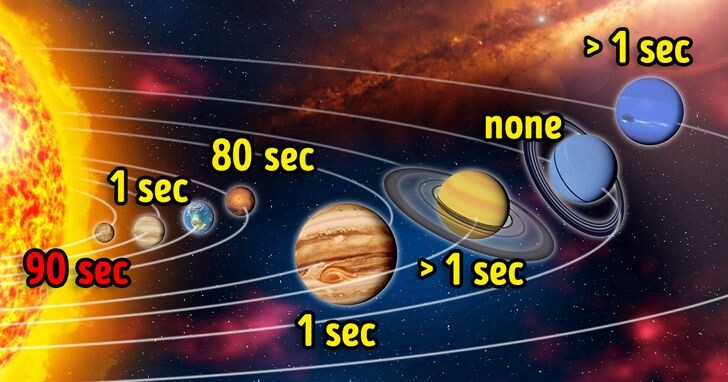 How Long the Human Body Could Survive on Each Planet of the Solar System 8