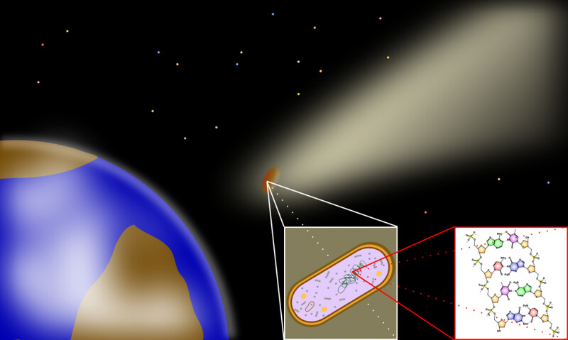 What Is The Panspermia Hypothesis And How Does It Explain The Beginning Of Life On Earth? 1
