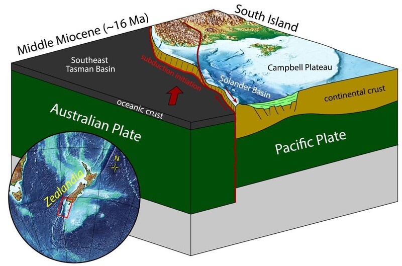 A hidden continent birthed a new subduction zone near New Zealand 1