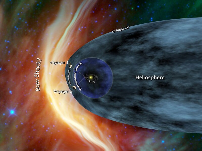 The edge of the solar system is a blob, 3D map reveals 1