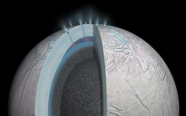 Methane in the plumes of Saturn's moon Enceladus: Possible signs of life? 2