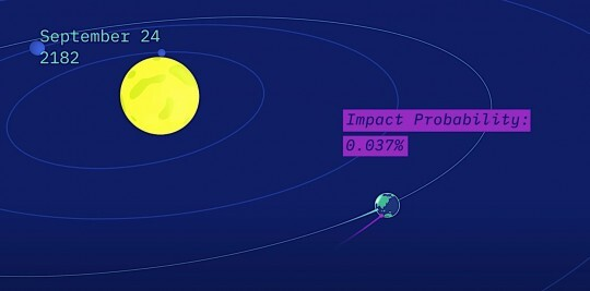 Humans Poked an Asteroid. Next Century, the Asteroid Might Poke Back 1
