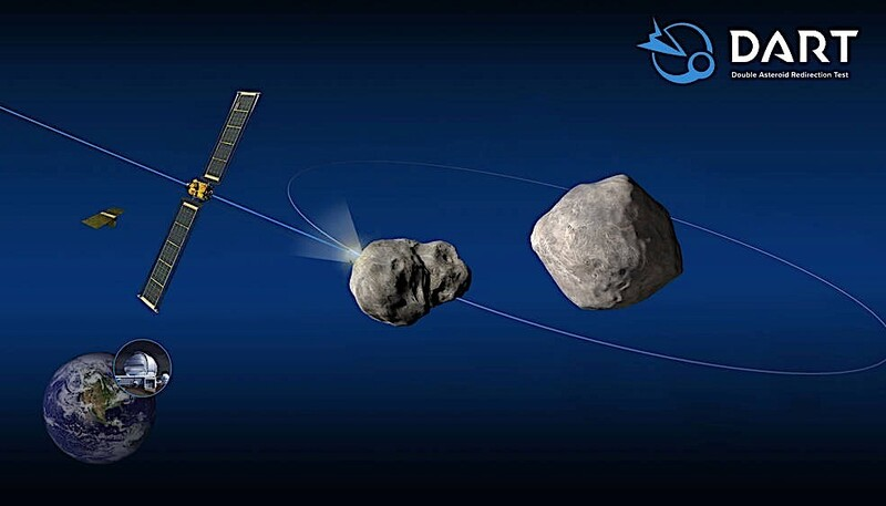 NASA Will Try to Deflect an Asteroid, Space Impact Coming Next Fall 2