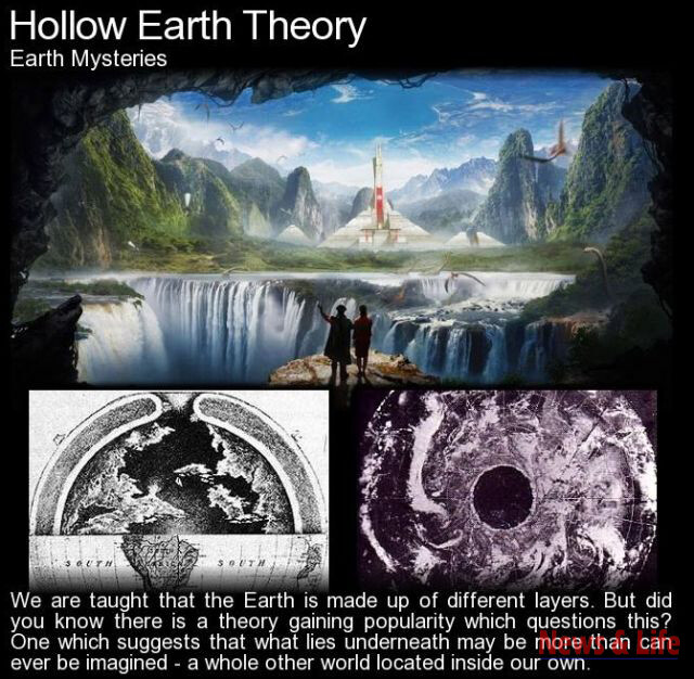Myths And Legends About Earth - Do You Think  That Earth Is Really Hollow? 2